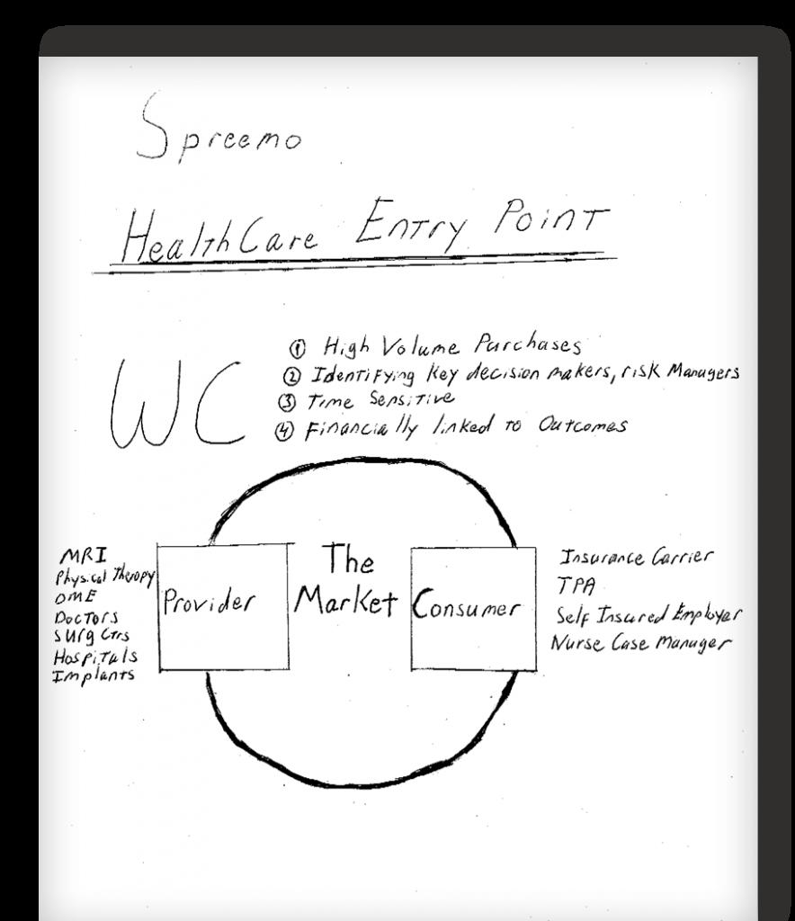 presentation sample